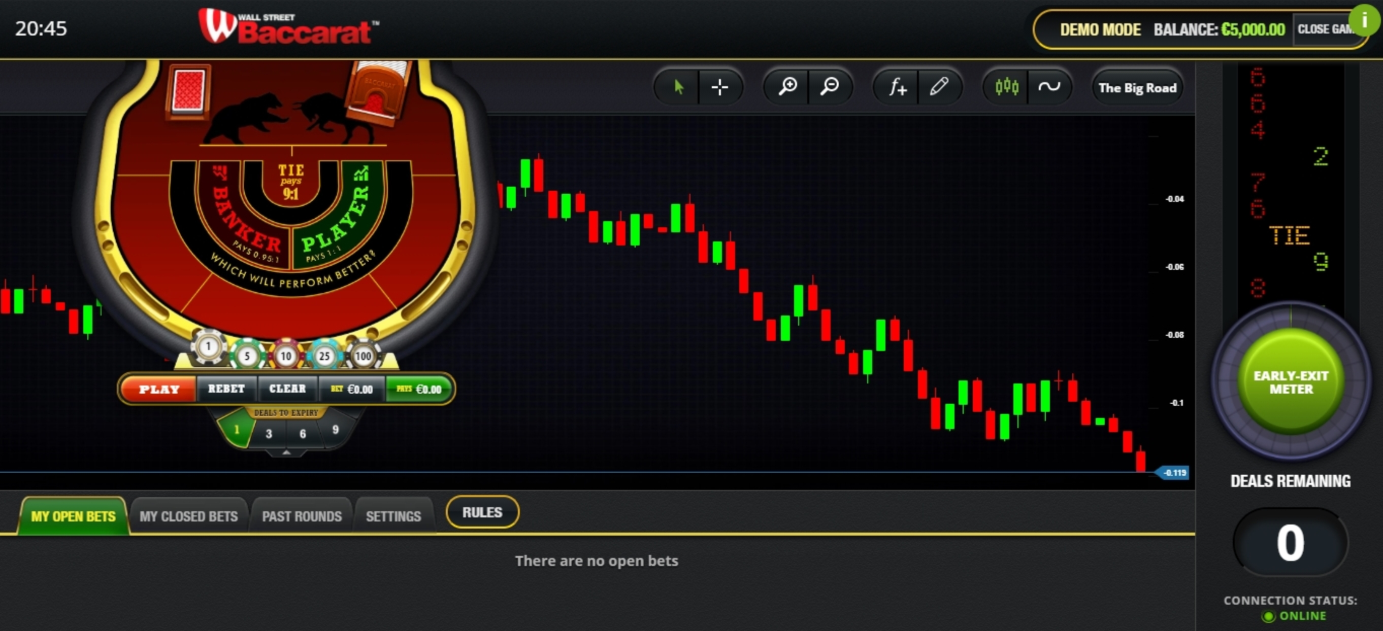 Reels in Wall Street Baccarat Slot Game by Candle Bets