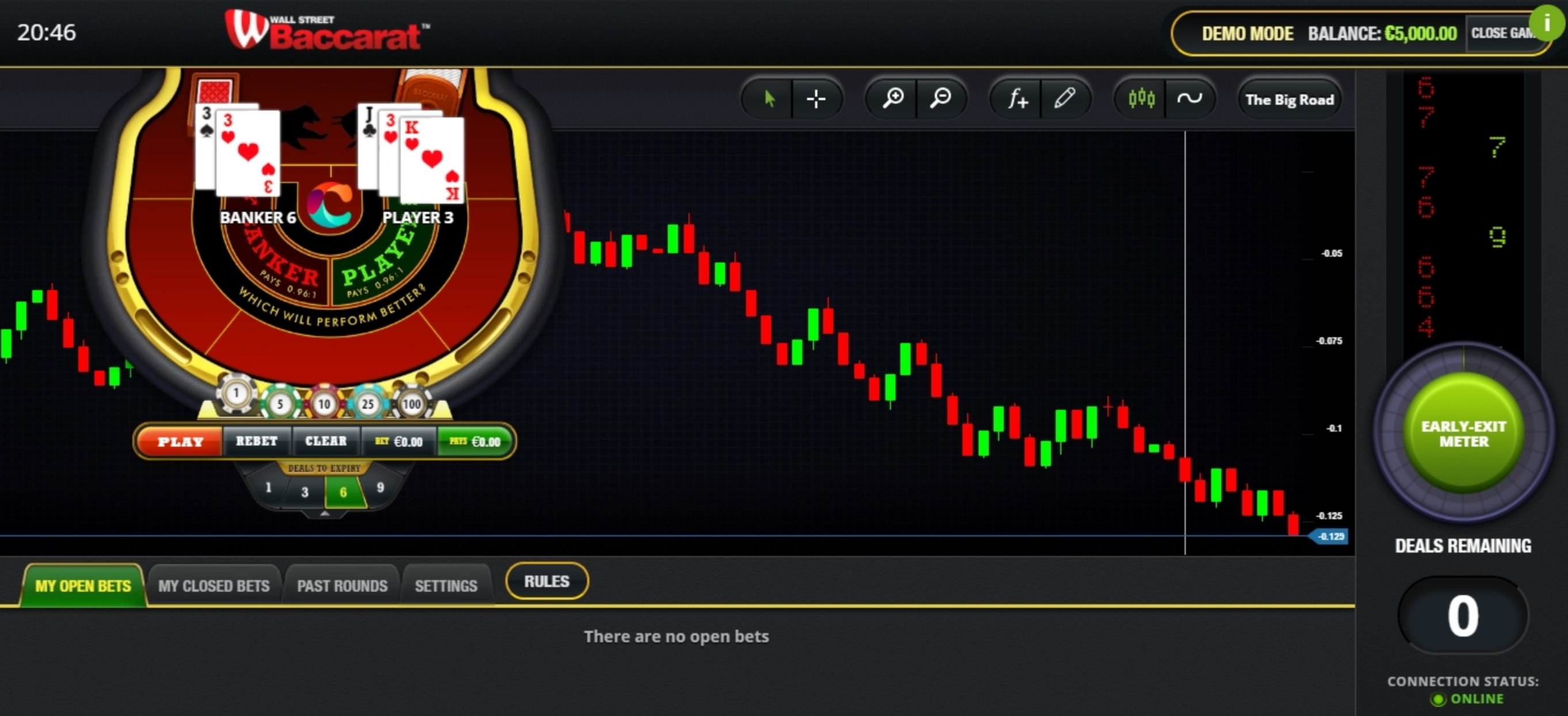 Win Money in Wall Street Baccarat Free Slot Game by Candle Bets
