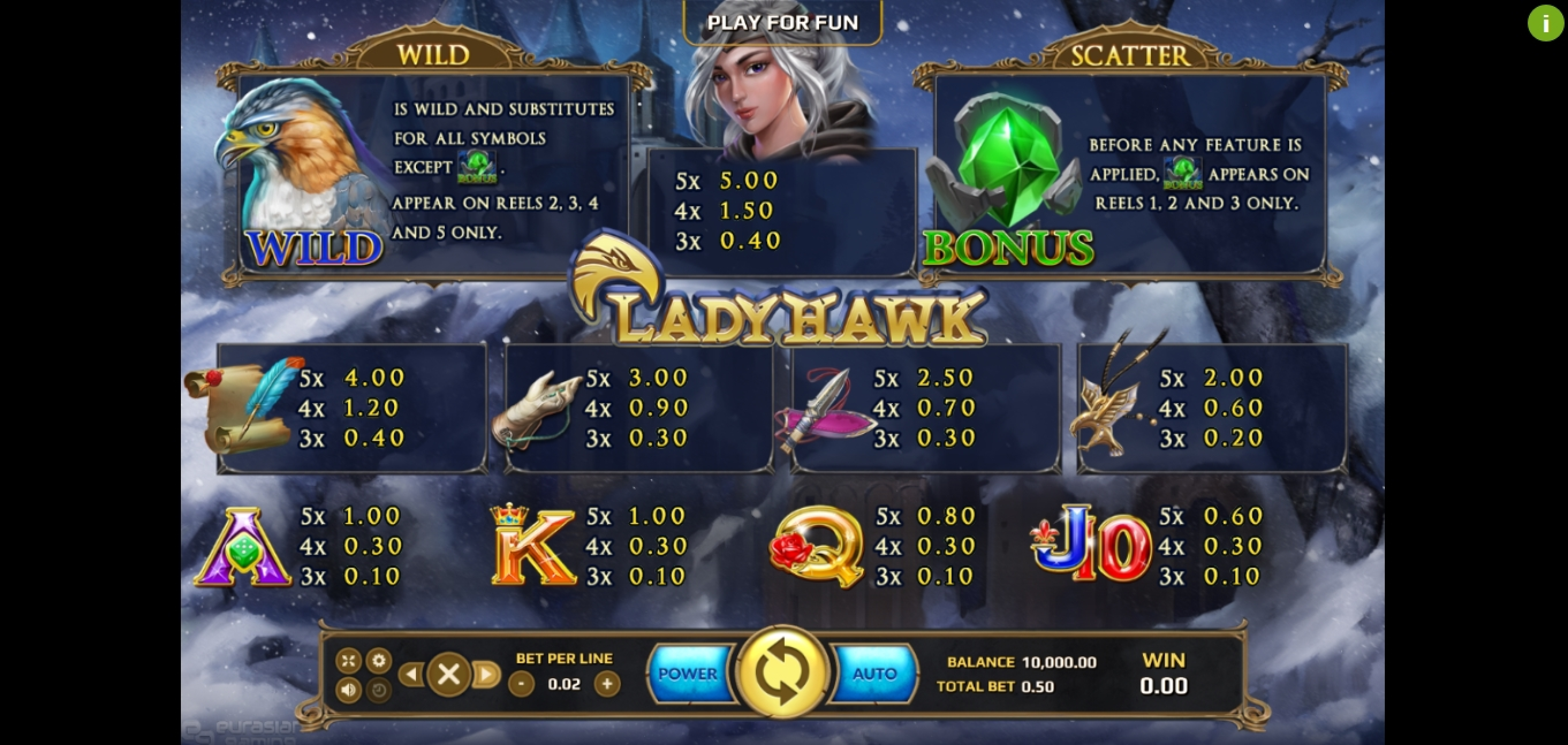 Info of Lady Hawk Slot Game by EAgaming
