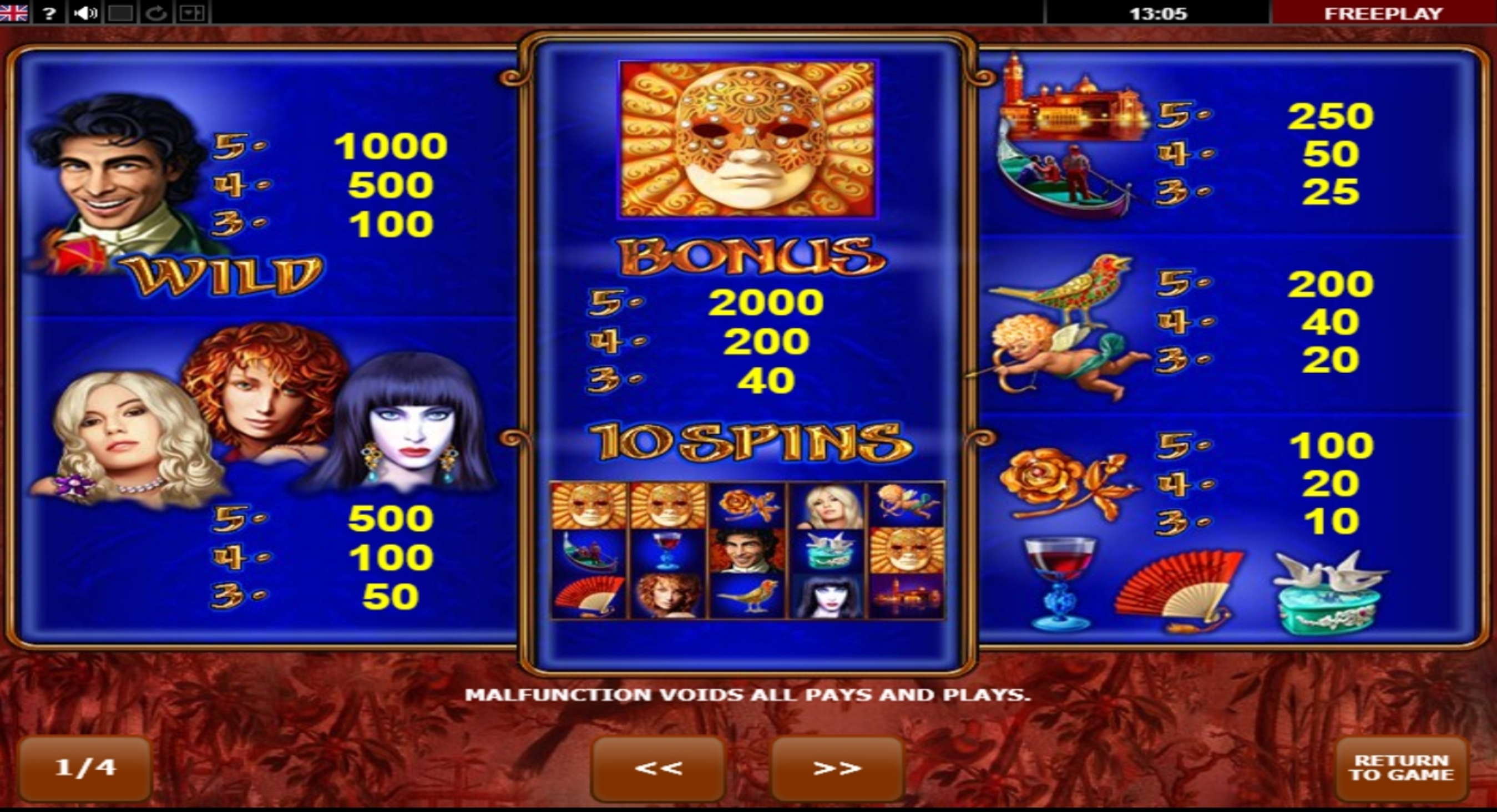 Info of Casanova Slot Game by Amatic Industries