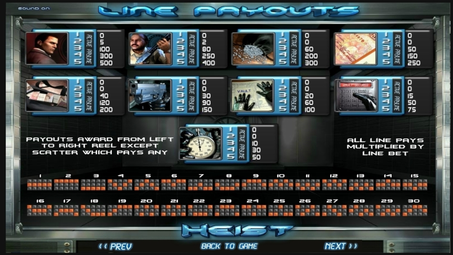 Info of Heist (Betsoft) Slot Game by Betsoft