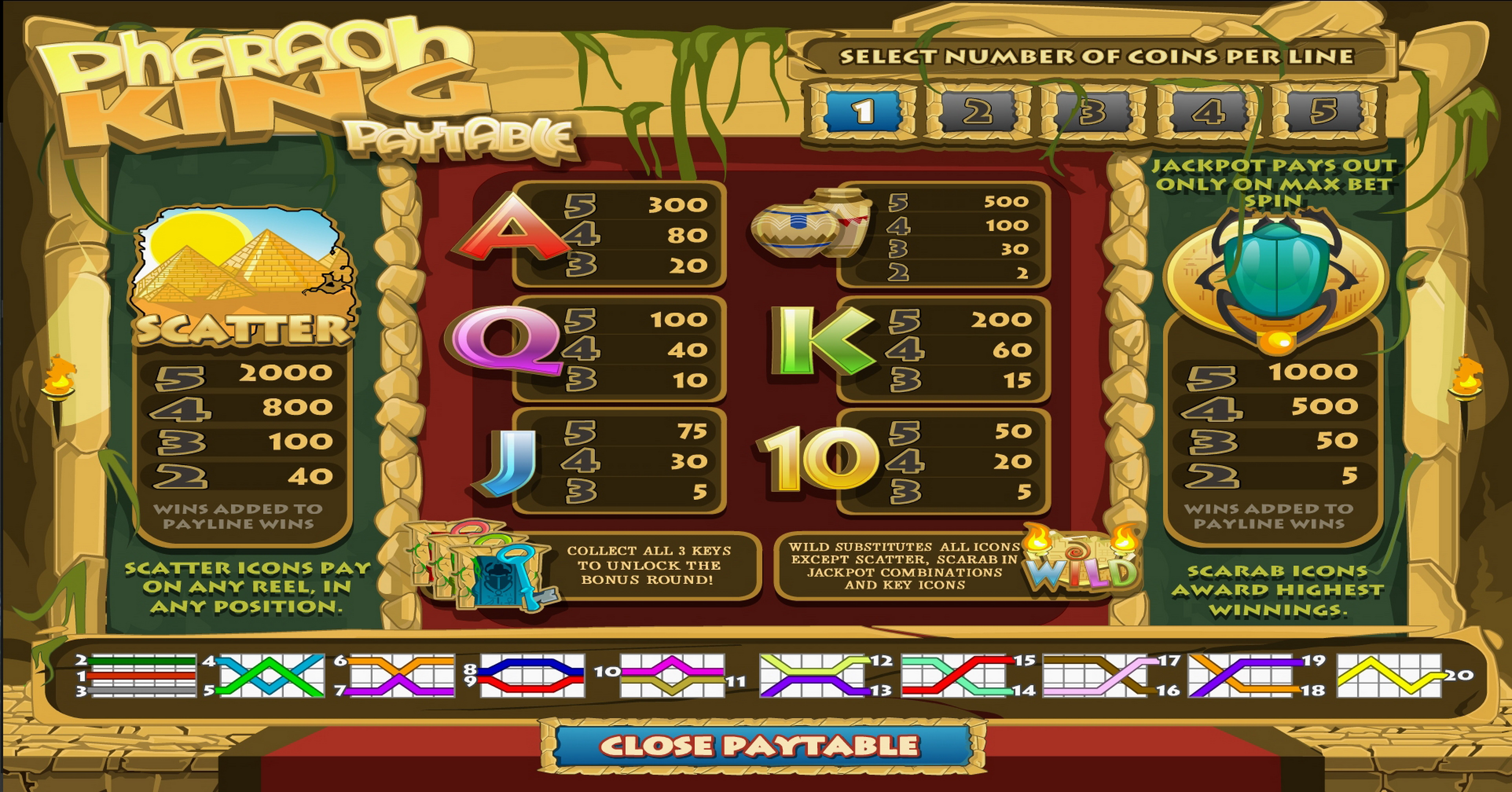 Info of Pharaoh King Slot Game by Betsoft