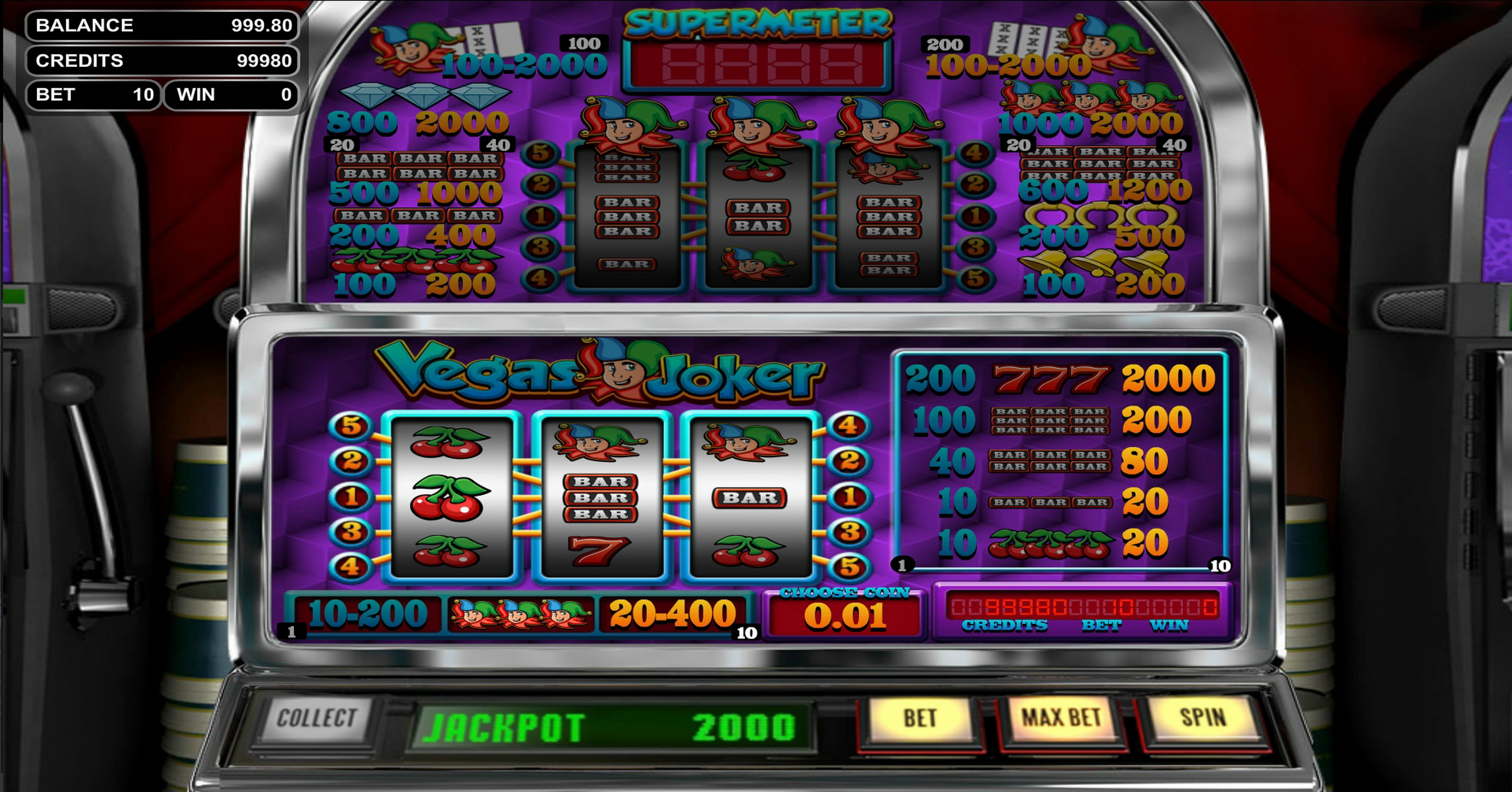 Info of Vegas Joker Slot Game by Betsoft
