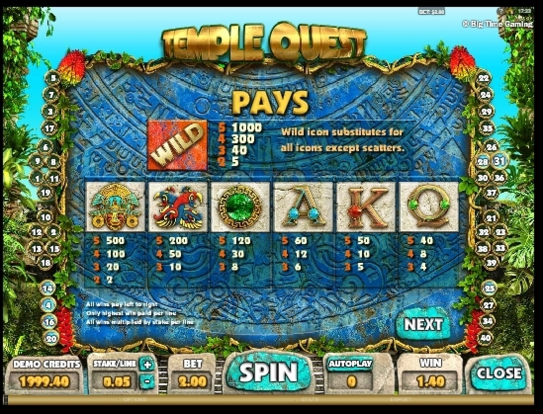 Info of Temple Quest Slot Game by Big Time Gaming