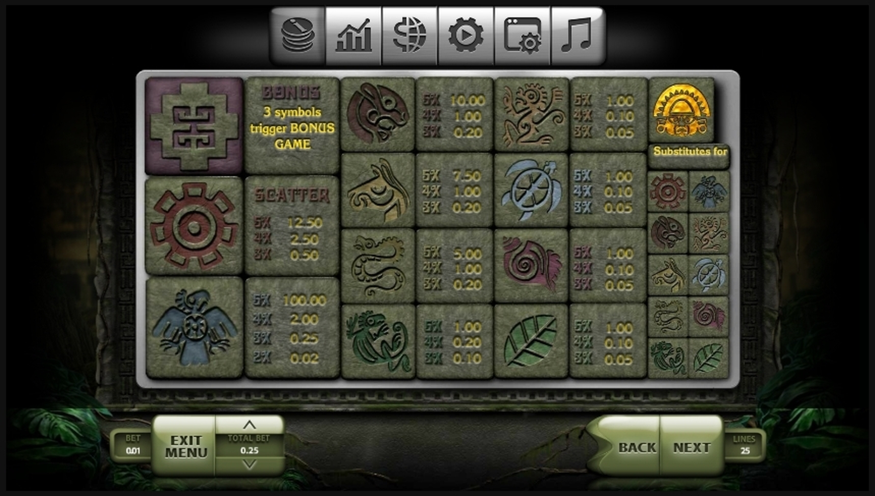 Info of Pachamama Slot Game by Endorphina