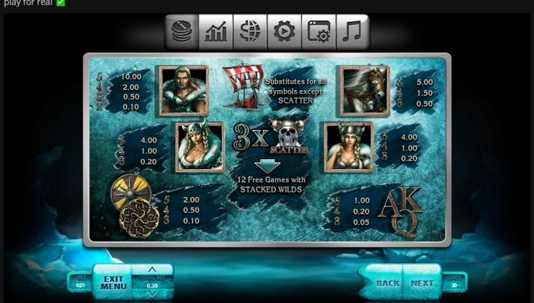 Info of The Vikings (Endorphina) Slot Game by Endorphina