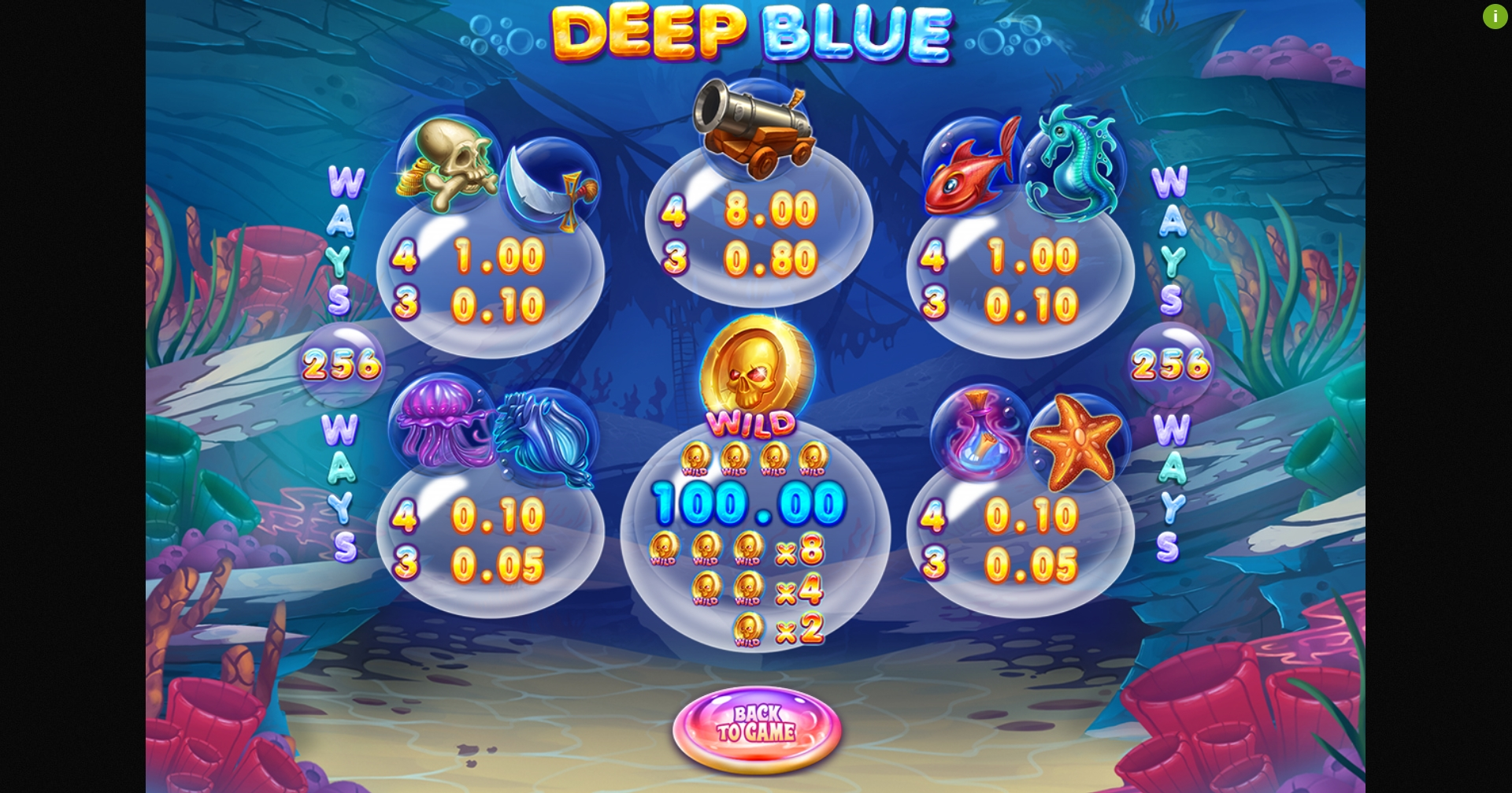 Info of Deep Blue Jackbomb Slot Game by Felix Gaming