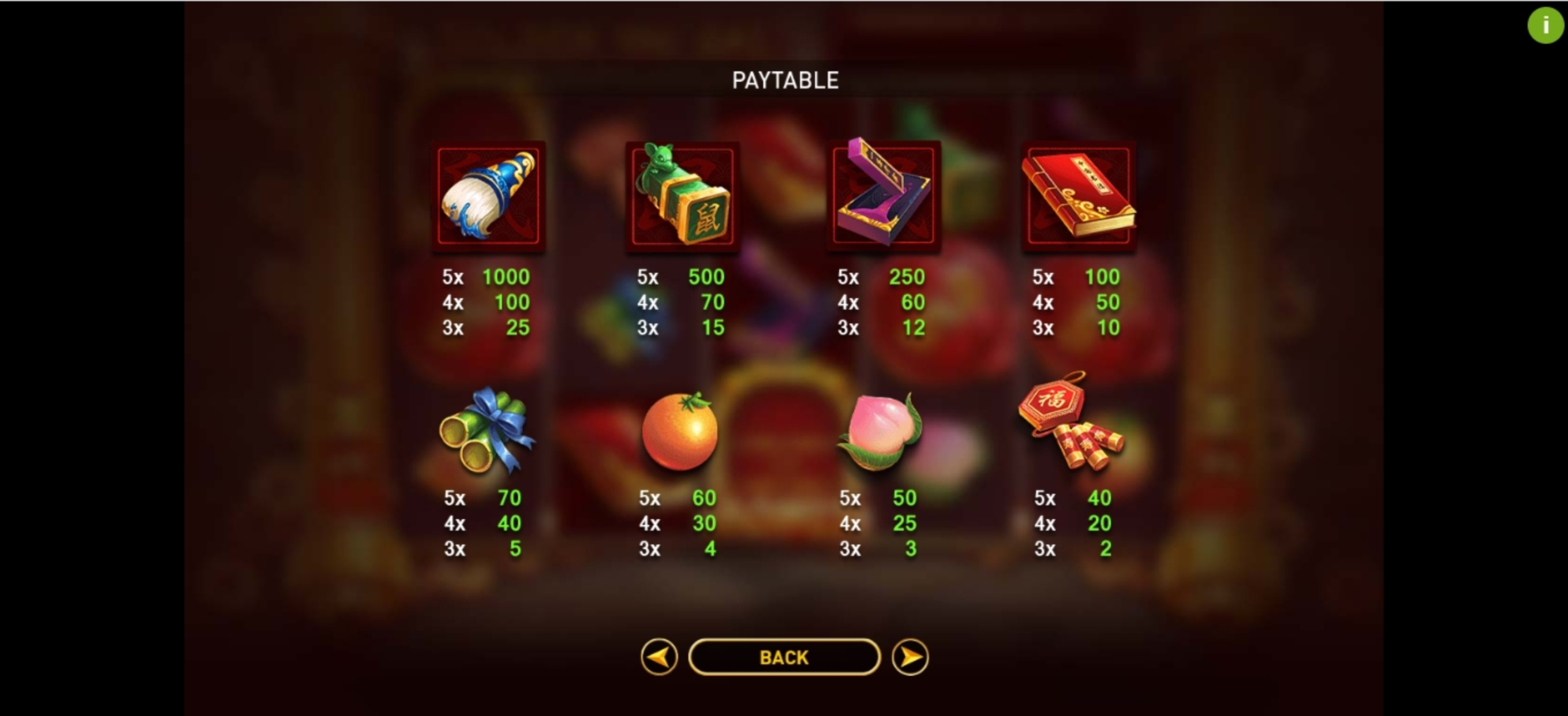 Info of Golden Ink Rat Slot Game by Gameplay Interactive