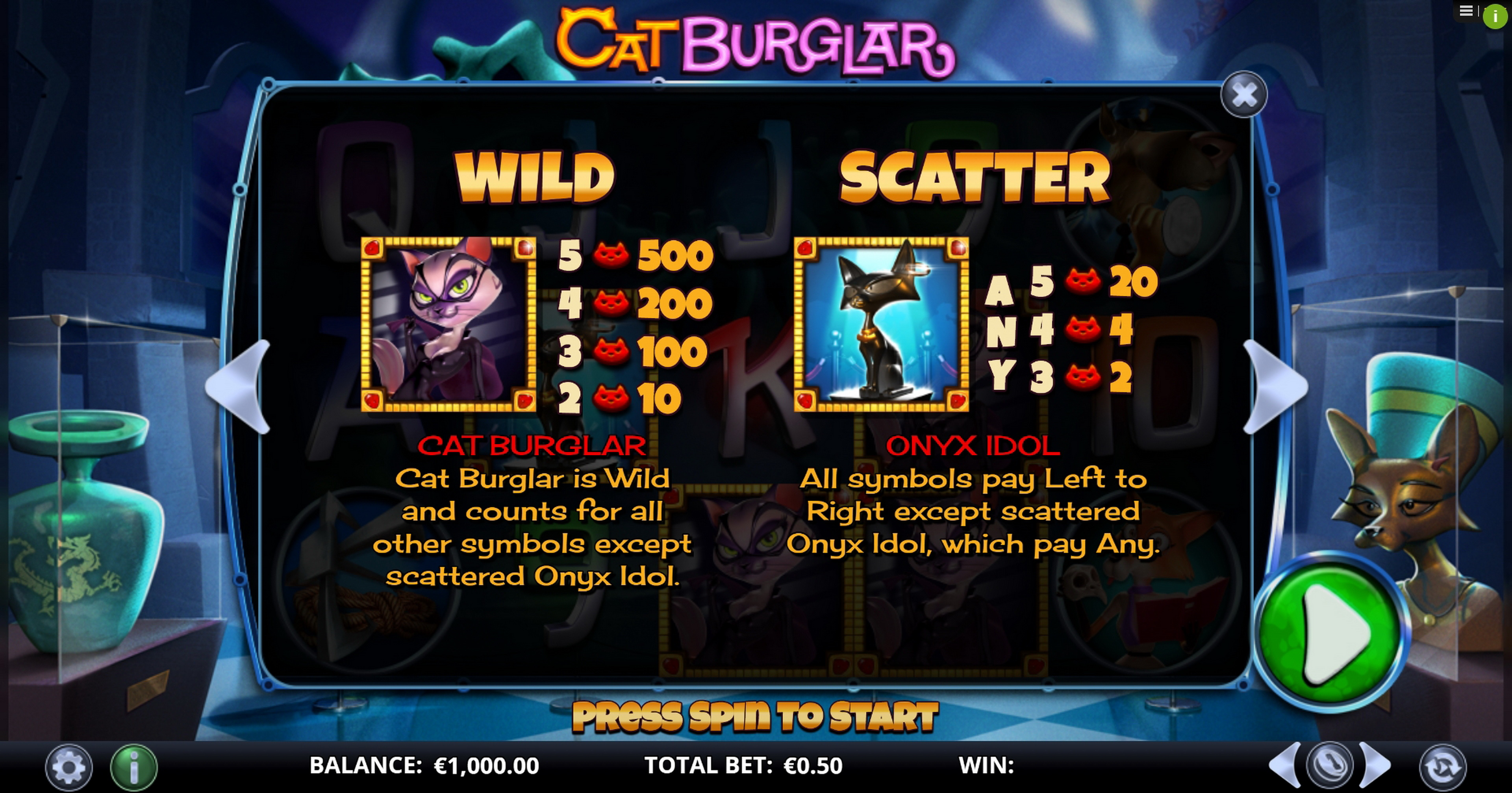 Info of Cat Burglar Slot Game by GamesLab