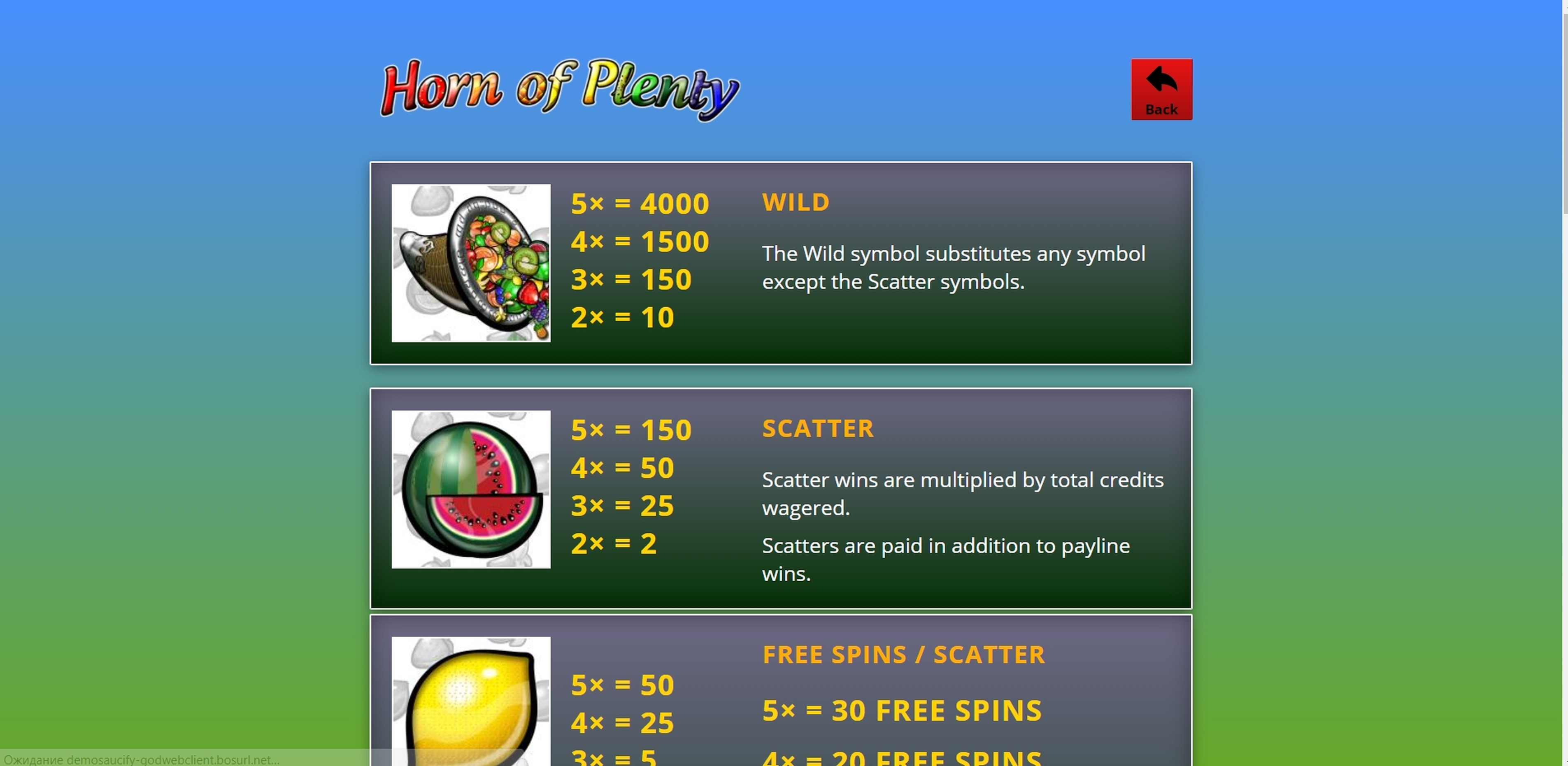 Info of Horn of Plenty Slot Game by Genii