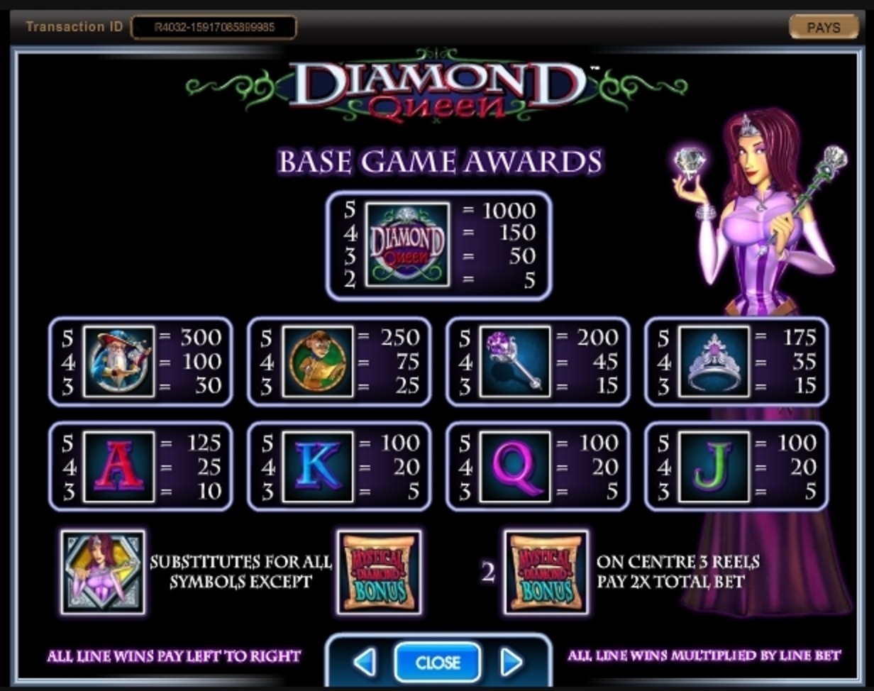 Info of Diamond Queen Slot Game by IGT