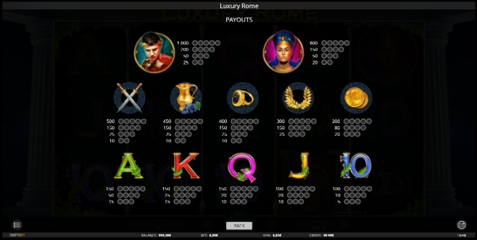 Info of Luxury Rome Slot Game by iSoftBet