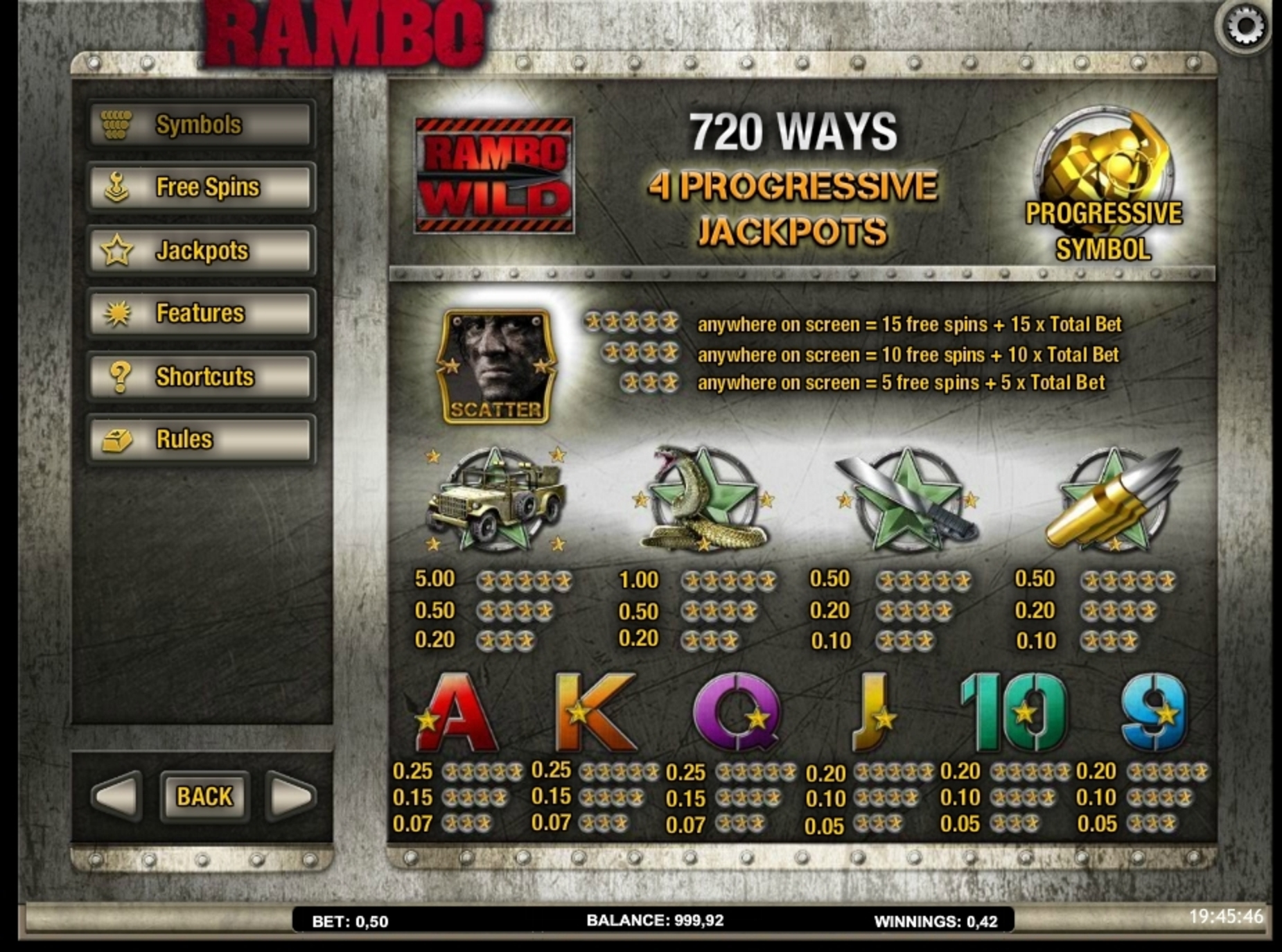 Info of Rambo (iSoftBet) Slot Game by iSoftBet