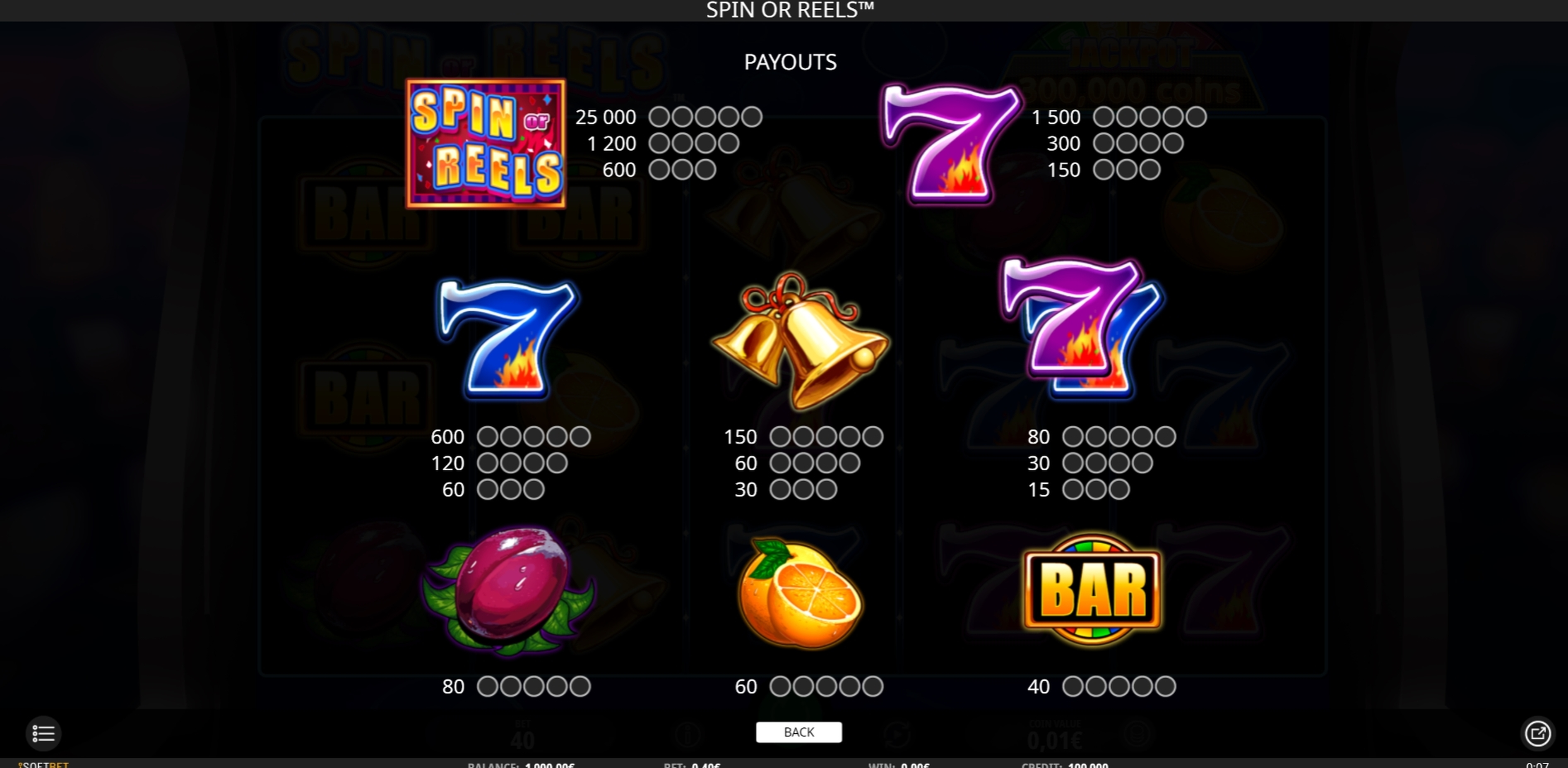 Reels in Spin or Reels Slot Game by iSoftBet