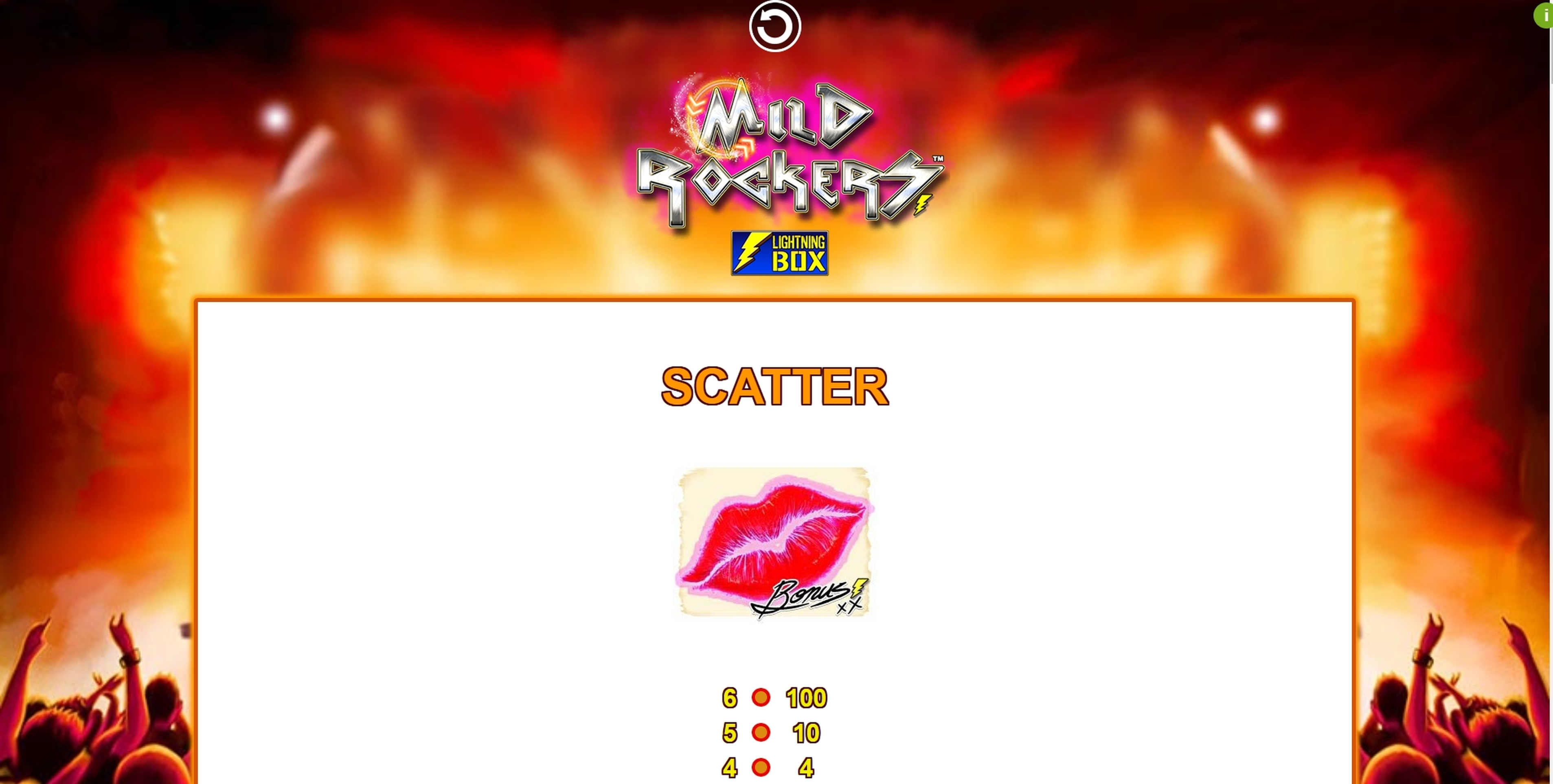 Info of Mild Rockers Slot Game by Lightning Box