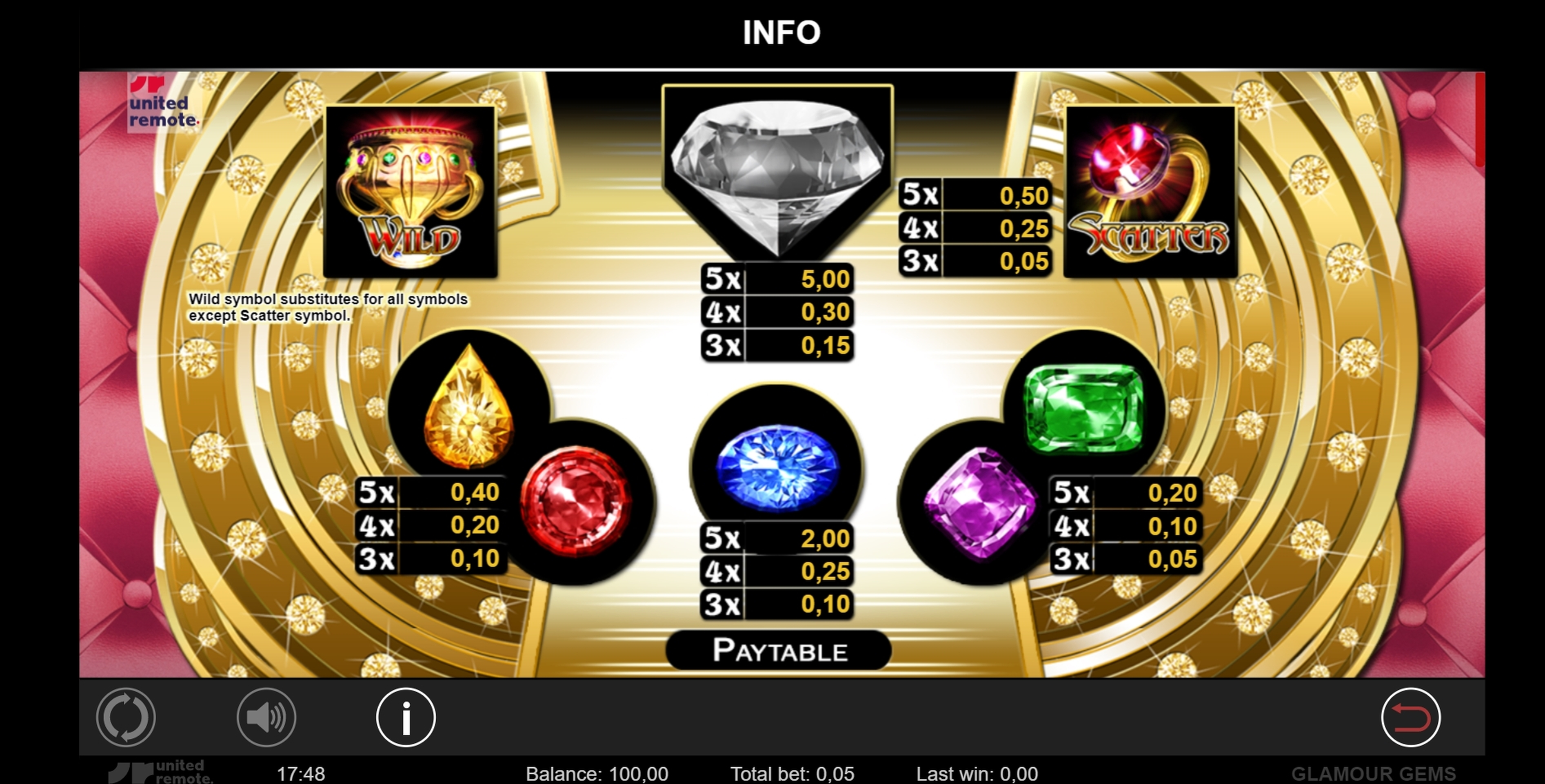 Info of Glamour Gems Slot Game by Lionline
