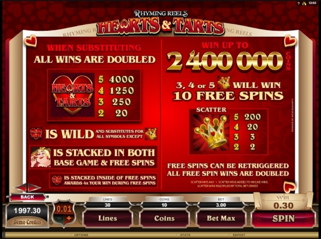 Info of Hearts & Tarts Slot Game by Microgaming