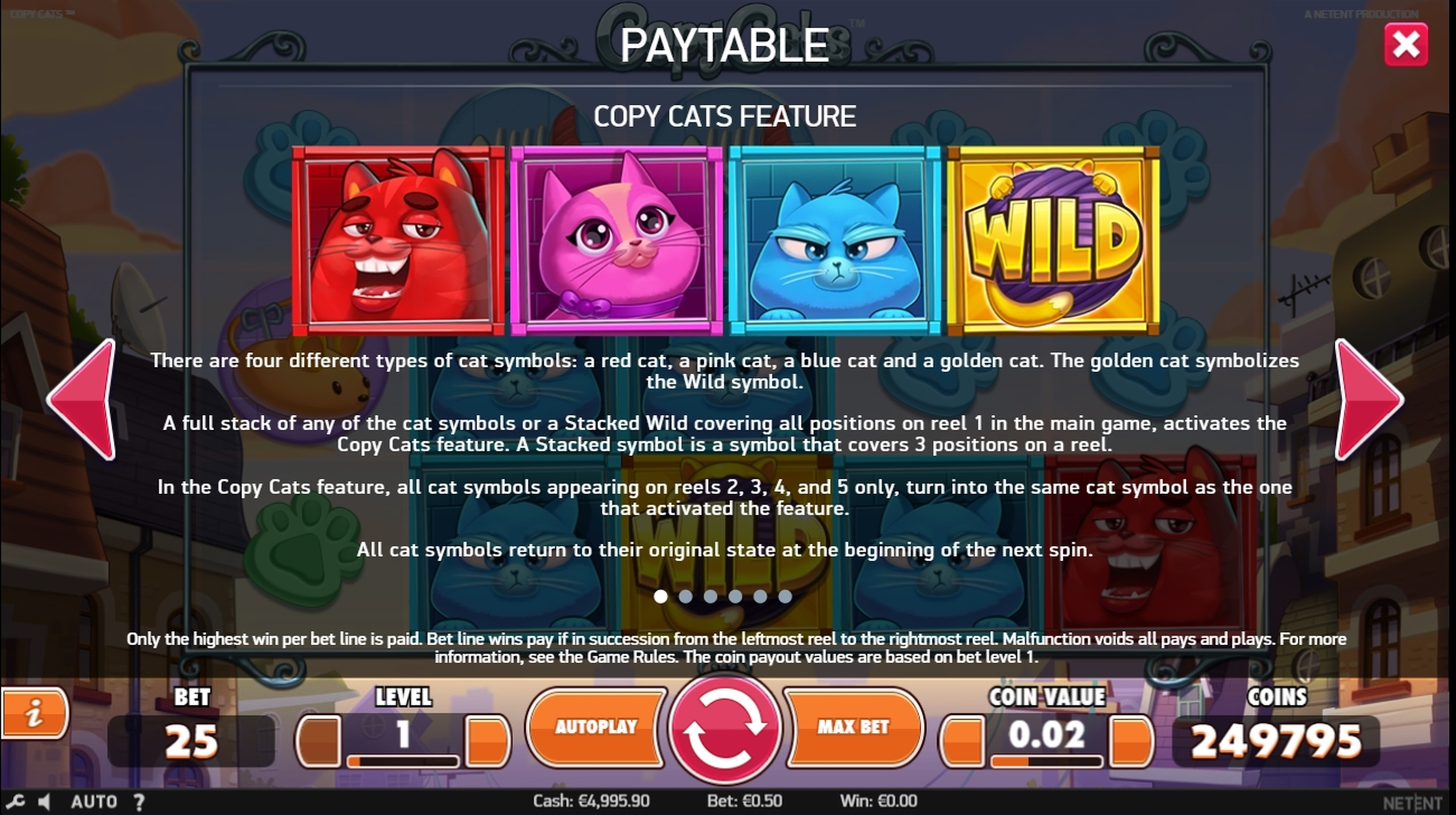 Info of Copy Cats Slot Game by NetEnt