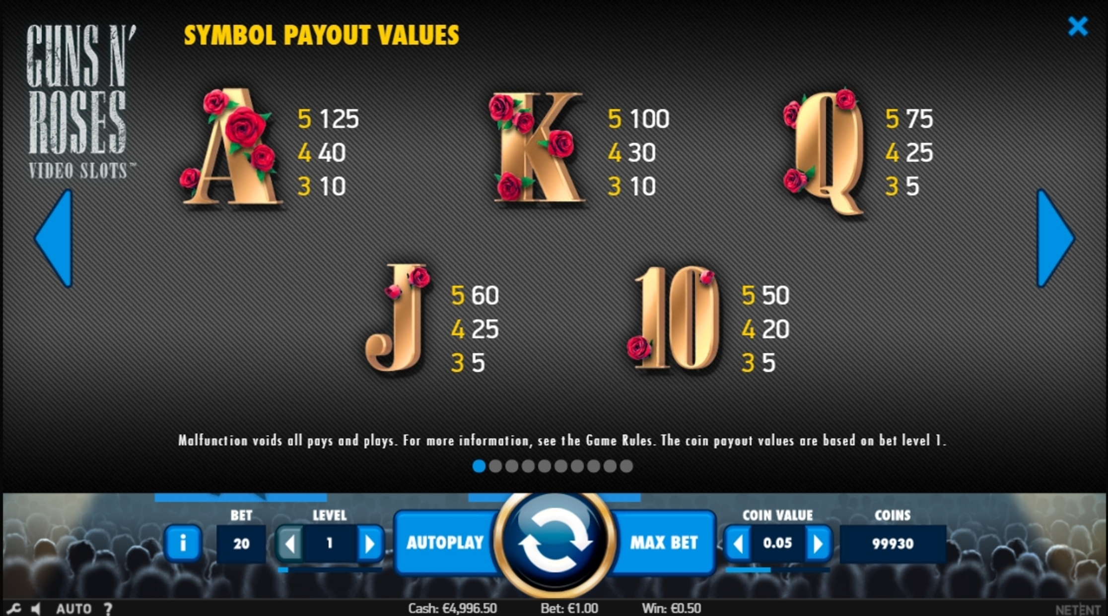 Info of Guns N' Roses Slot Game by NetEnt