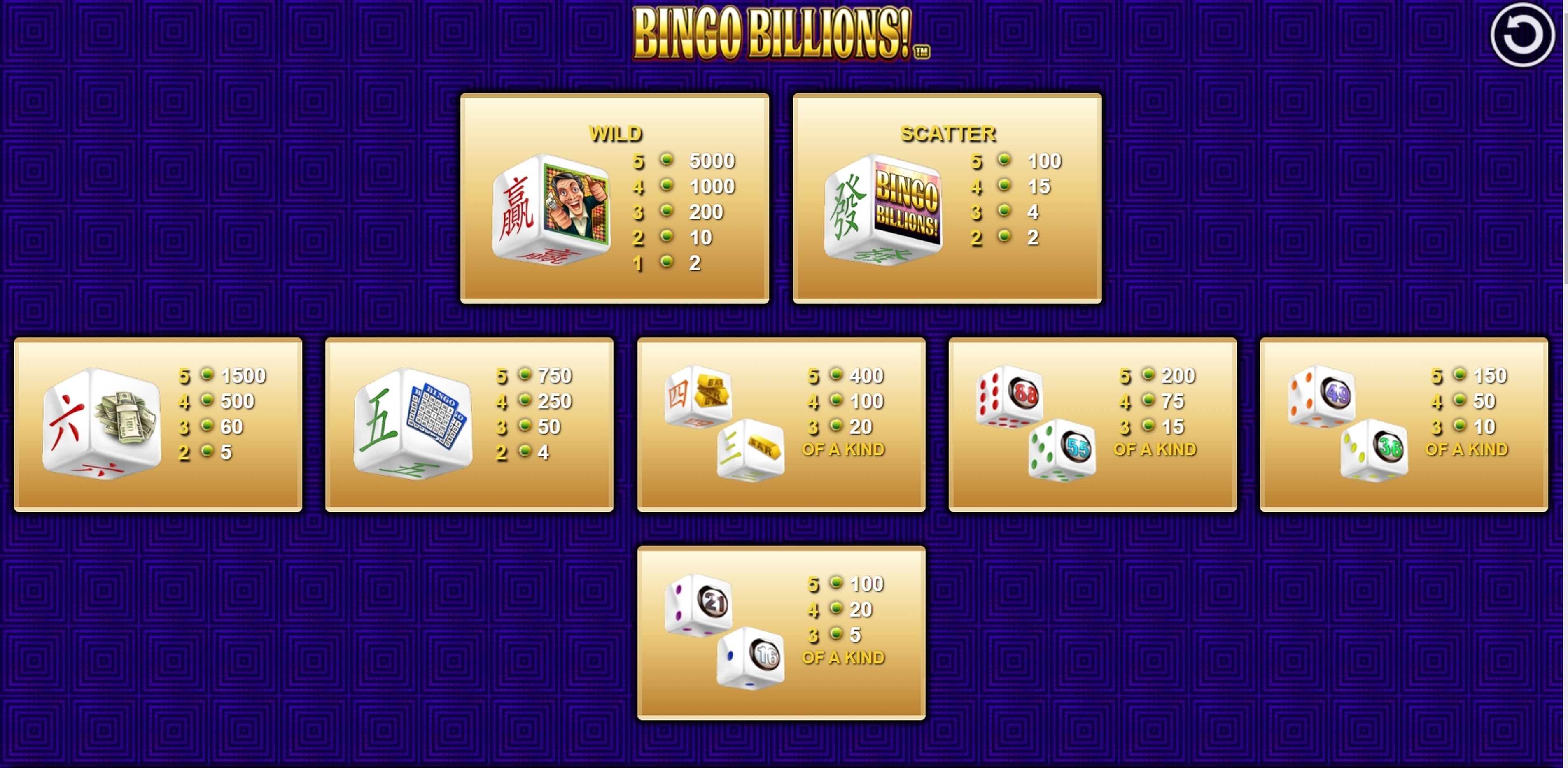 Info of Bingo Billions Dice Slot Game by NextGen