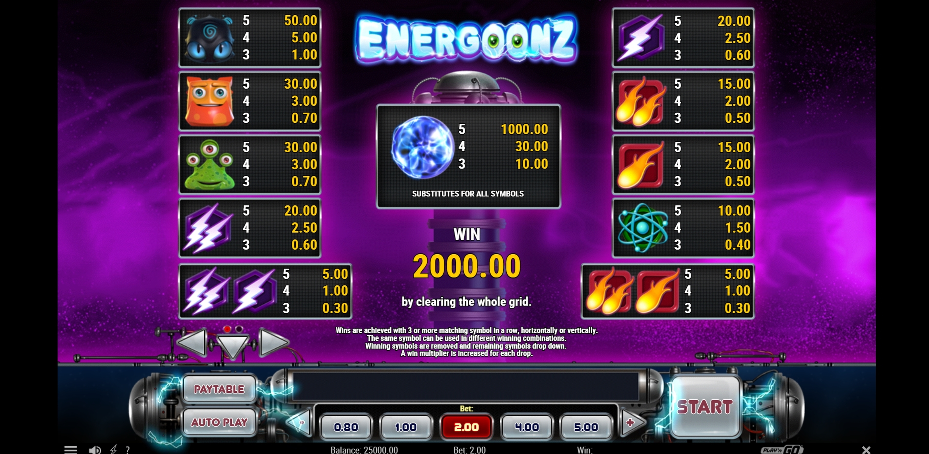 Info of Energoonz Slot Game by Play'n Go