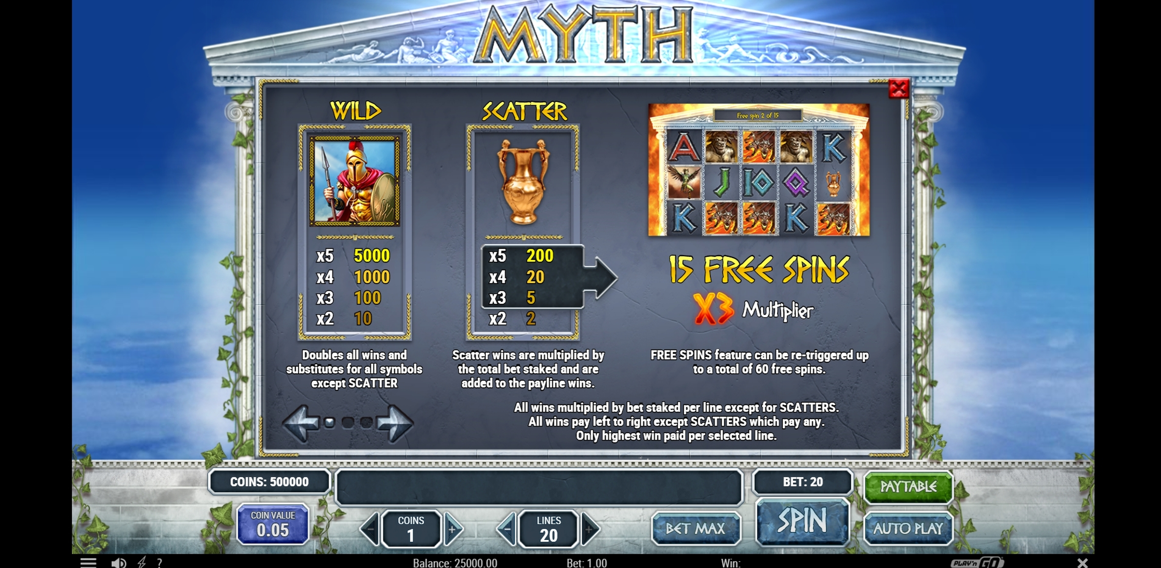 Info of Myth Slot Game by Play'n Go