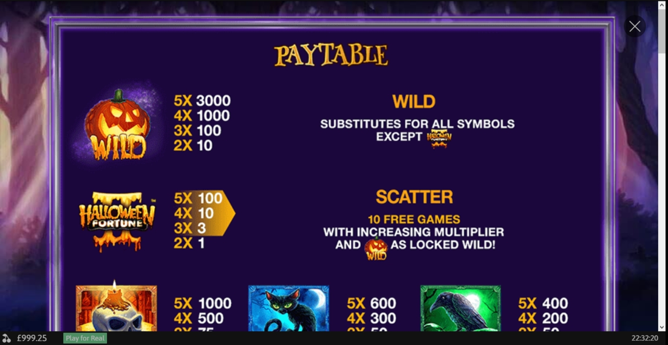 Info of Halloween Fortune II Slot Game by Playtech