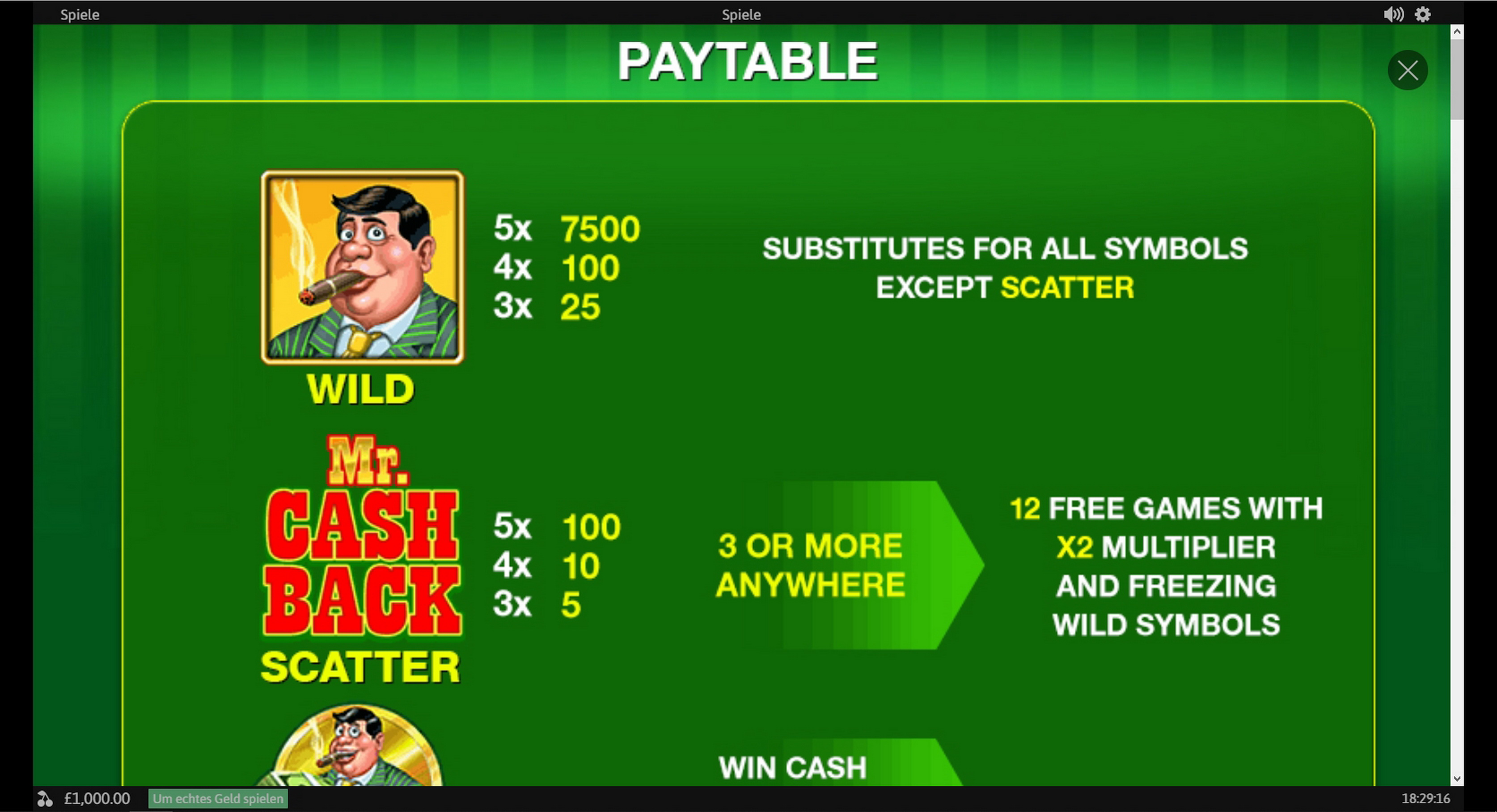 Info of MR. Cashback Slot Game by Playtech