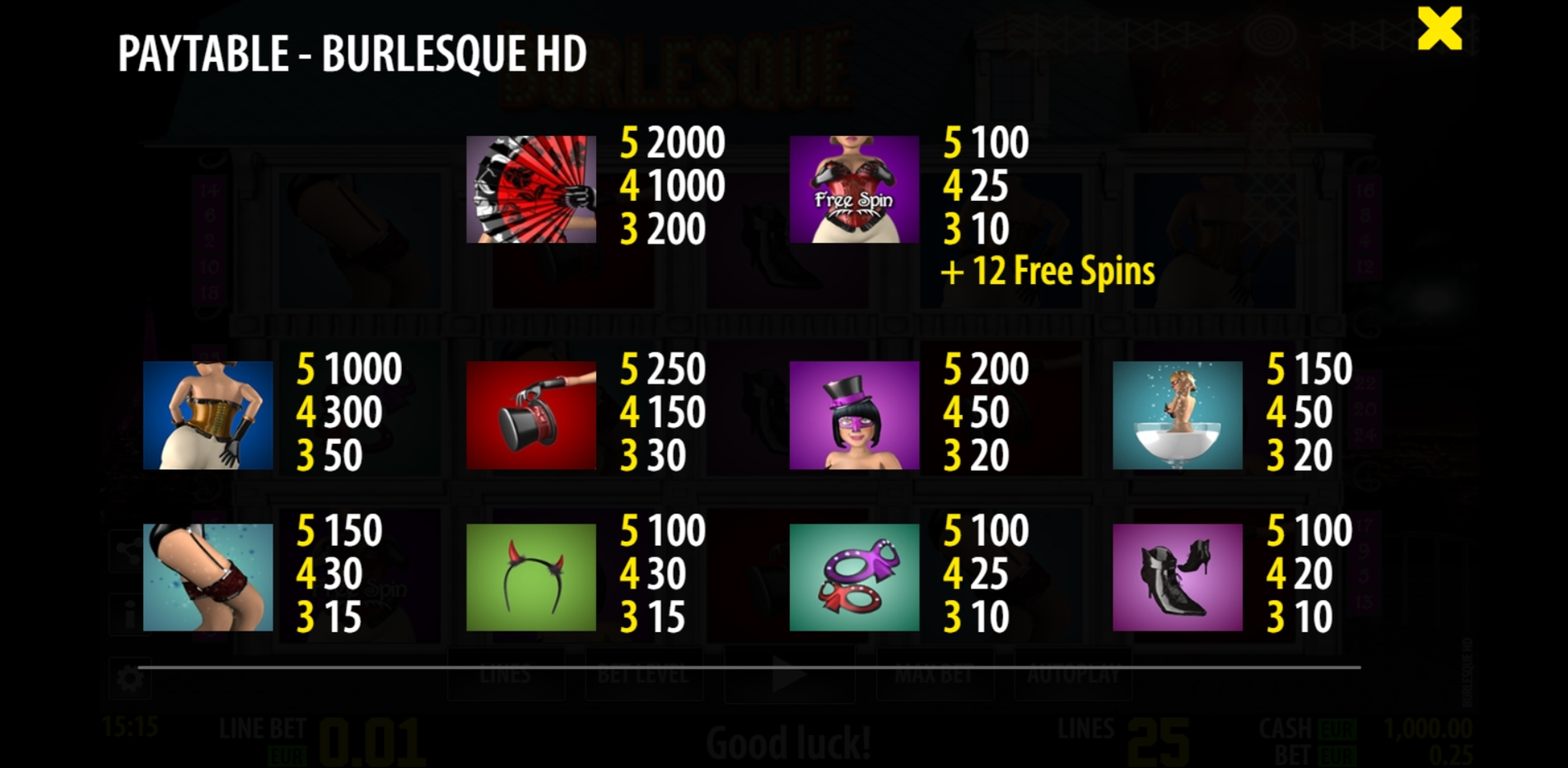 Info of Burlesque Slot Game by Portomaso Gaming