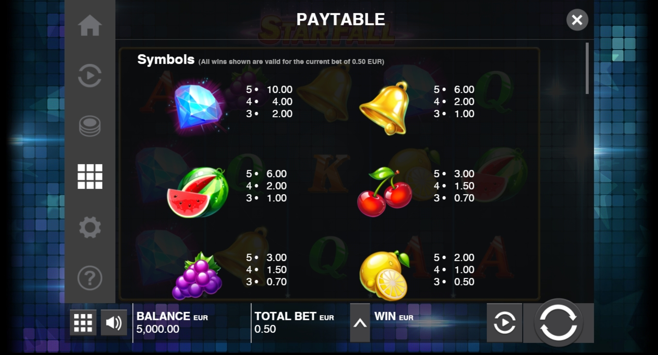 Info of Star Fall Slot Game by Push Gaming