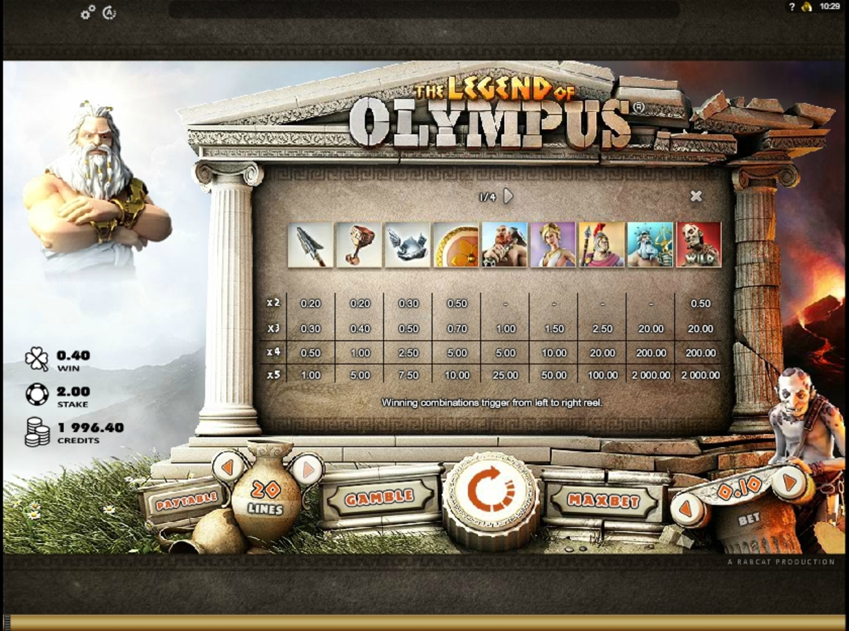 Info of Legend of Olympus Slot Game by Rabcat