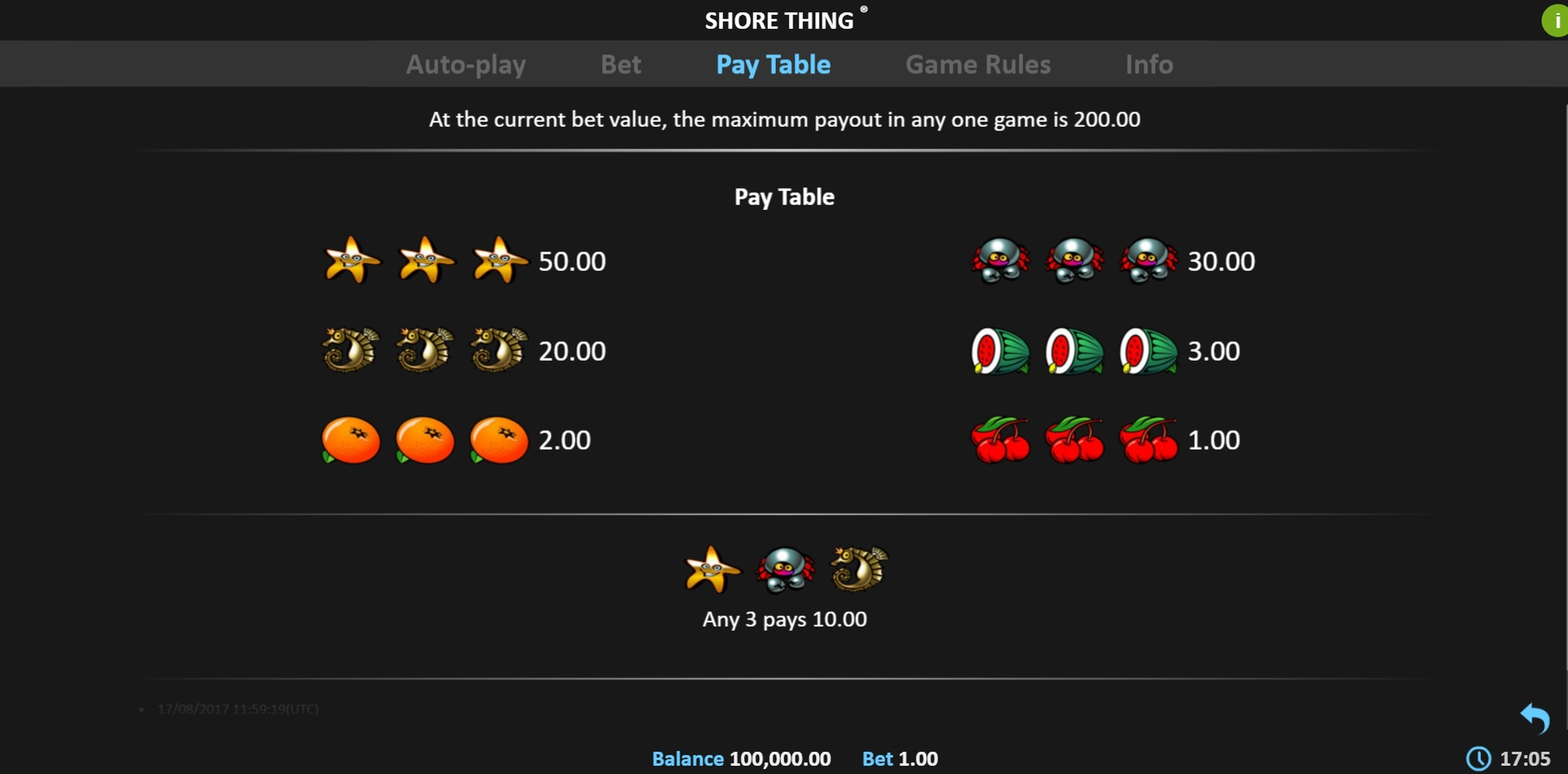 Info of Shore Thing Pull Tab Slot Game by Realistic Games