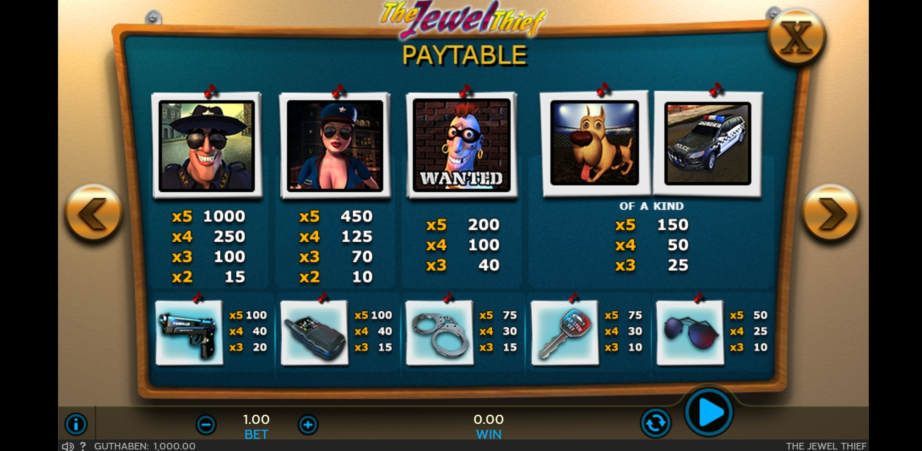 Info of The Jewel Thief Slot Game by Sigma Gaming
