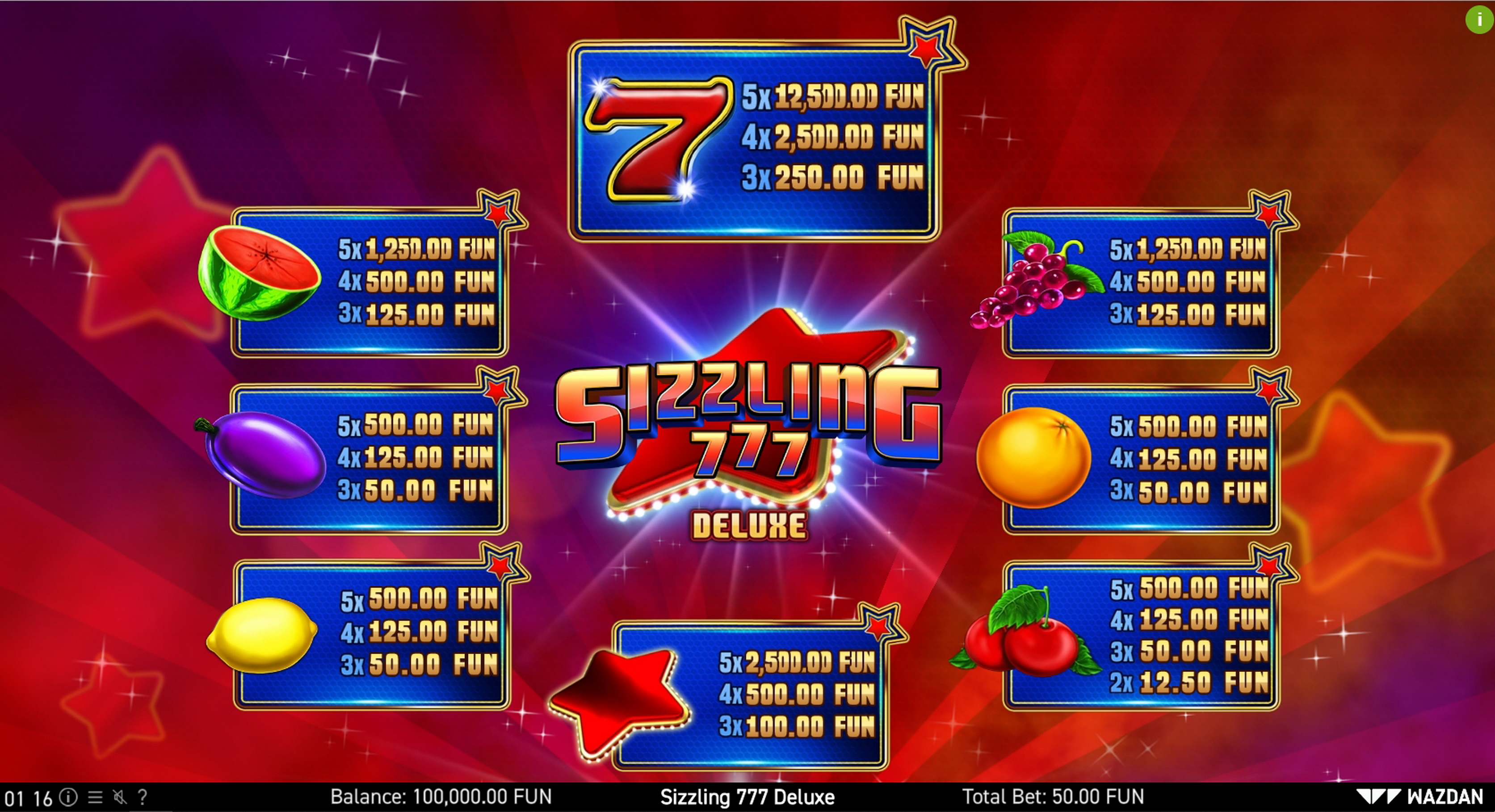 Info of Sizzling 777 Deluxe Slot Game by Wazdan